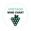 Loire valley wines vintage chart