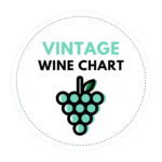 Loire valley wine vintage guide