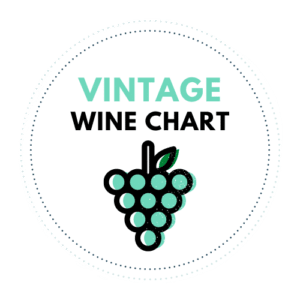 Loire valley wine vintage chart